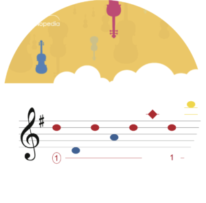 Violinopedia